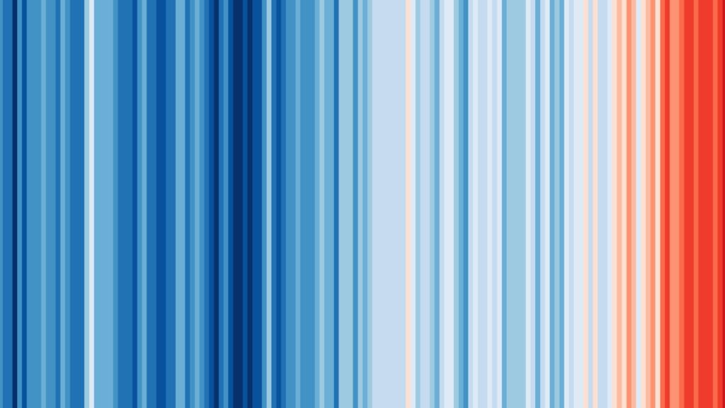 Warming Stripes for GLOBE from 1850-2019